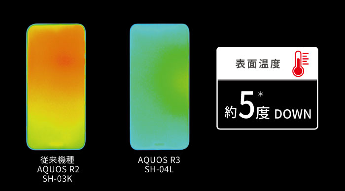 AQUOS R3 CPU スペック